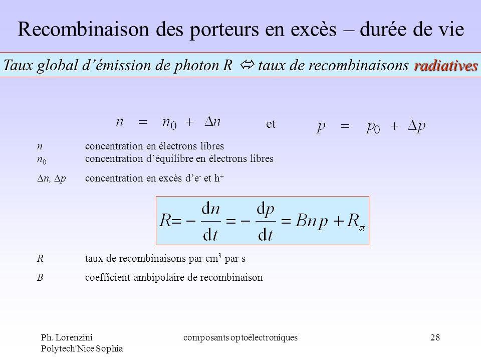 Ph. Lorenzini Polytech'Nice Sophia composants optoélectroniques28 Recombinaison des porteurs en excès – durée de vie Taux global démission de photon R