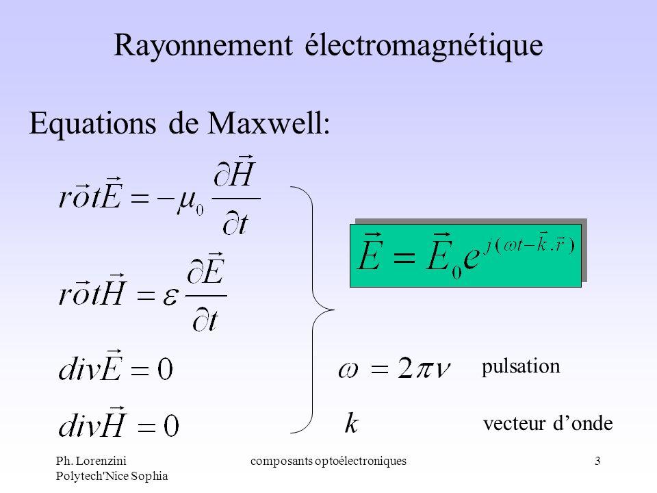 Ph. Lorenzini Polytech'Nice Sophia composants optoélectroniques3 Rayonnement électromagnétique Equations de Maxwell: pulsation k vecteur donde