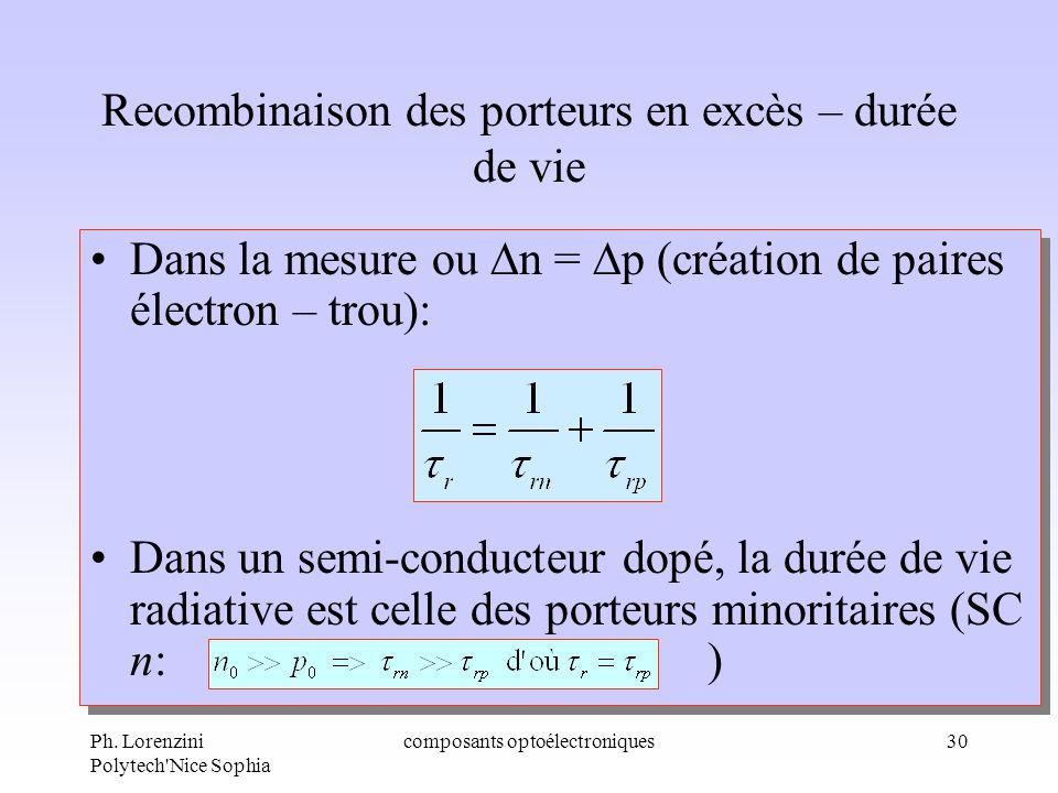 Ph. Lorenzini Polytech'Nice Sophia composants optoélectroniques30 Recombinaison des porteurs en excès – durée de vie Dans la mesure ou n = p (création