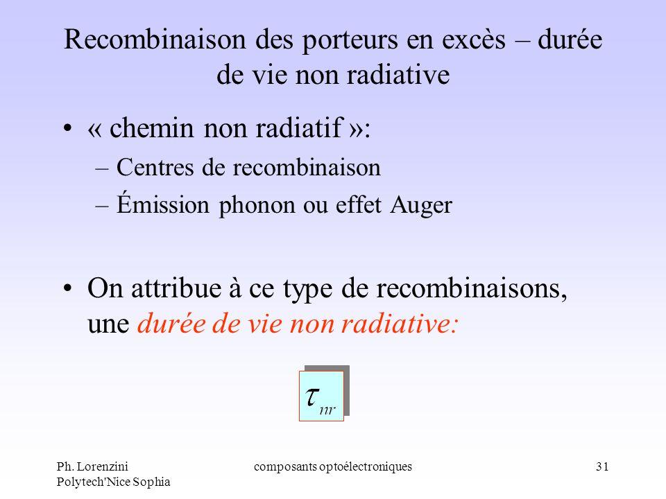 Ph. Lorenzini Polytech'Nice Sophia composants optoélectroniques31 Recombinaison des porteurs en excès – durée de vie non radiative « chemin non radiat
