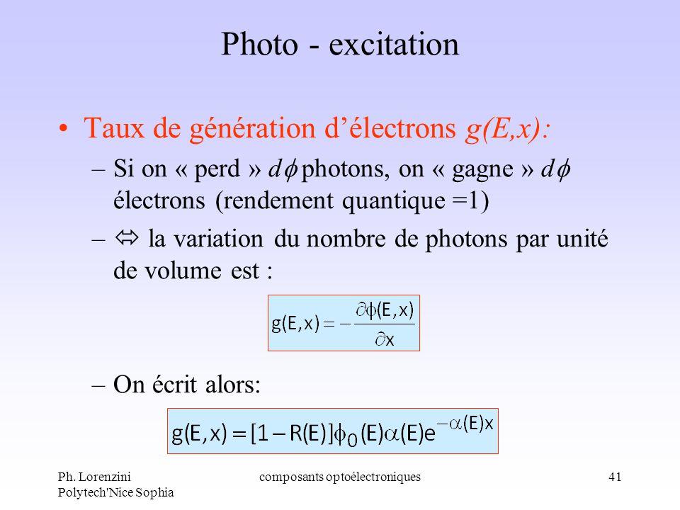 Ph. Lorenzini Polytech'Nice Sophia composants optoélectroniques41 Photo - excitation Taux de génération délectrons g(E,x): –Si on « perd » d photons,