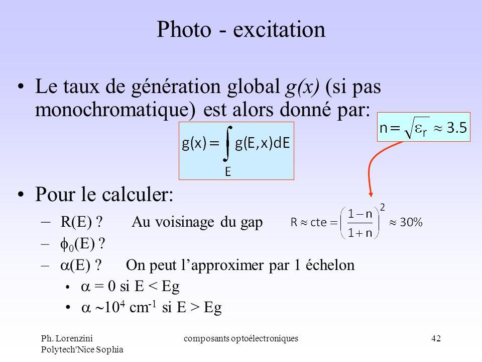 Ph. Lorenzini Polytech'Nice Sophia composants optoélectroniques42 Photo - excitation Le taux de génération global g(x) (si pas monochromatique) est al