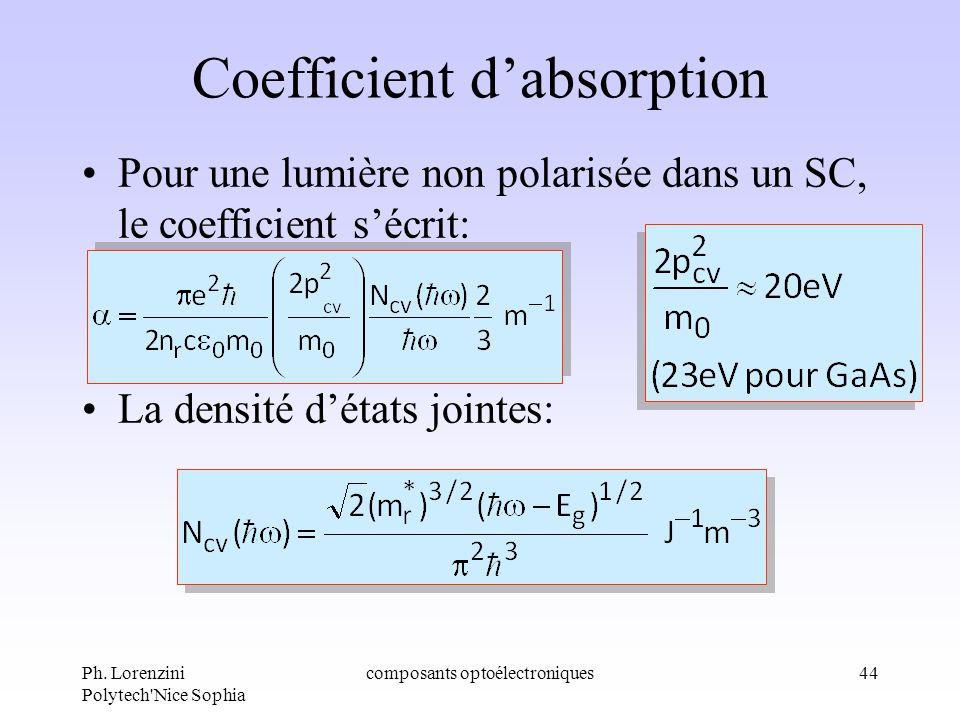 Ph. Lorenzini Polytech'Nice Sophia composants optoélectroniques44 Coefficient dabsorption Pour une lumière non polarisée dans un SC, le coefficient sé