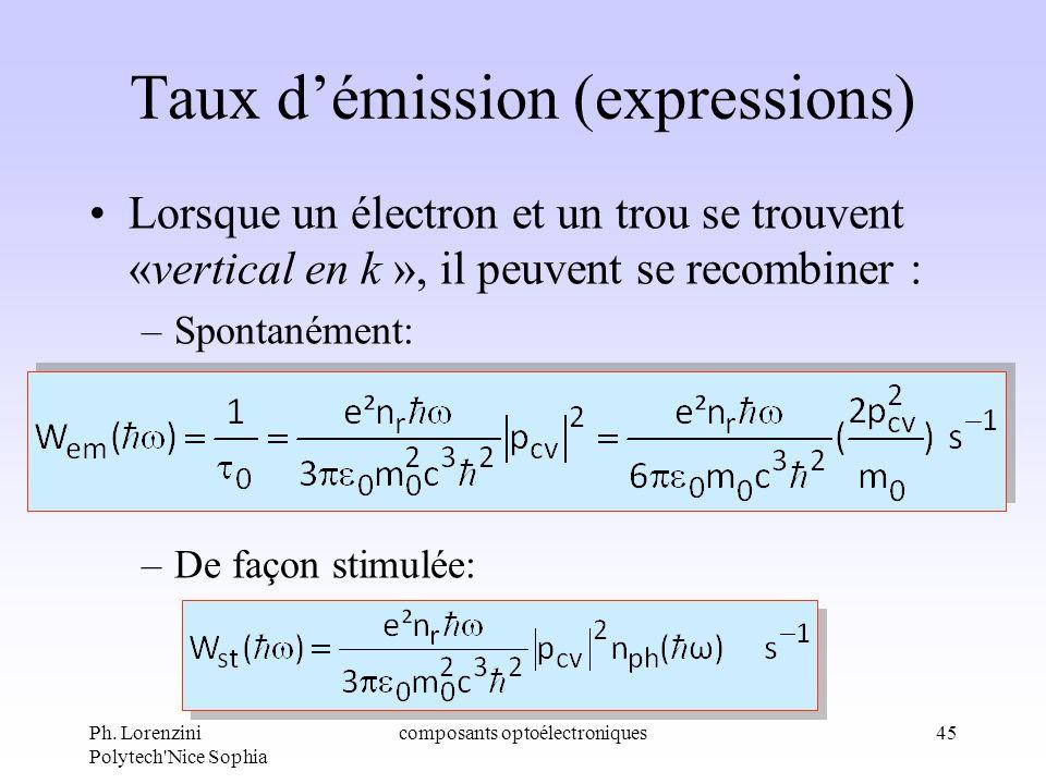 Ph. Lorenzini Polytech'Nice Sophia composants optoélectroniques45 Taux démission (expressions) Lorsque un électron et un trou se trouvent «vertical en