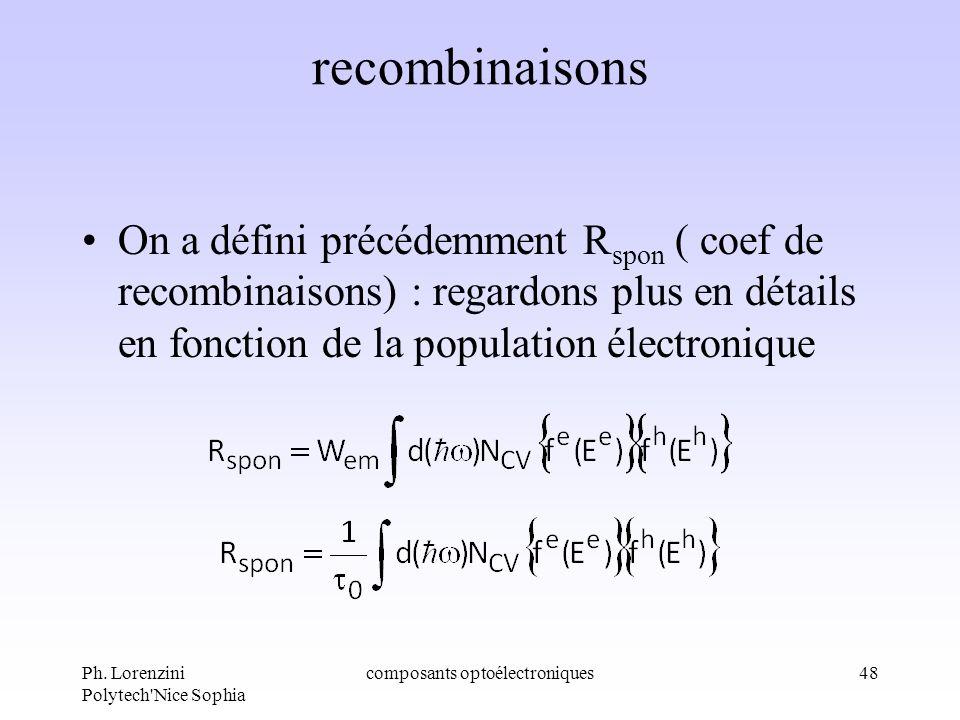 Ph. Lorenzini Polytech'Nice Sophia composants optoélectroniques48 recombinaisons On a défini précédemment R spon ( coef de recombinaisons) : regardons