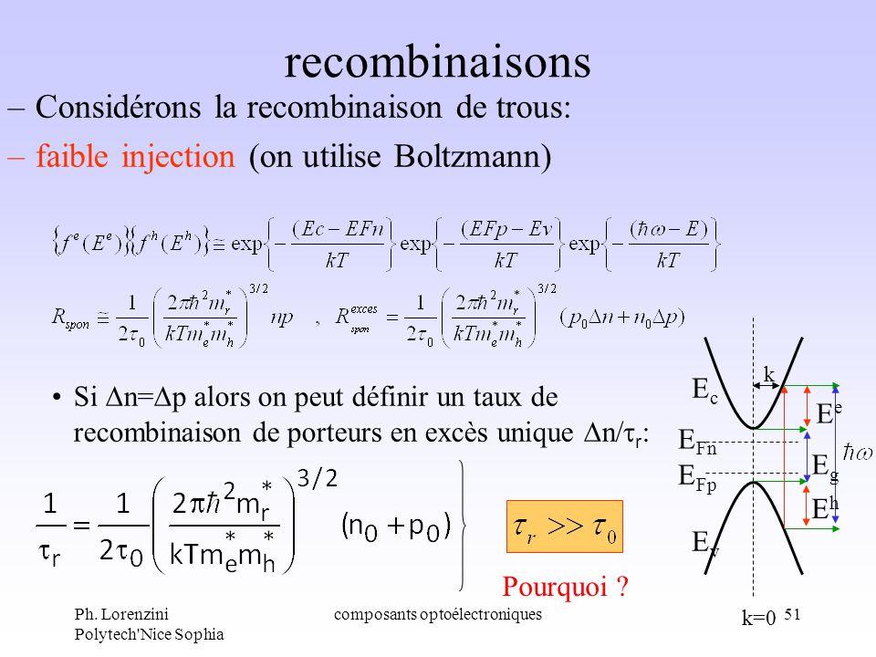 Ph. Lorenzini Polytech'Nice Sophia composants optoélectroniques51 recombinaisons –Considérons la recombinaison de trous: –faible injection (on utilise