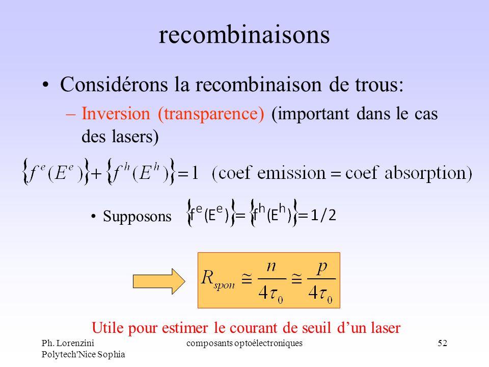 Ph. Lorenzini Polytech'Nice Sophia composants optoélectroniques52 recombinaisons Considérons la recombinaison de trous: –Inversion (transparence) (imp