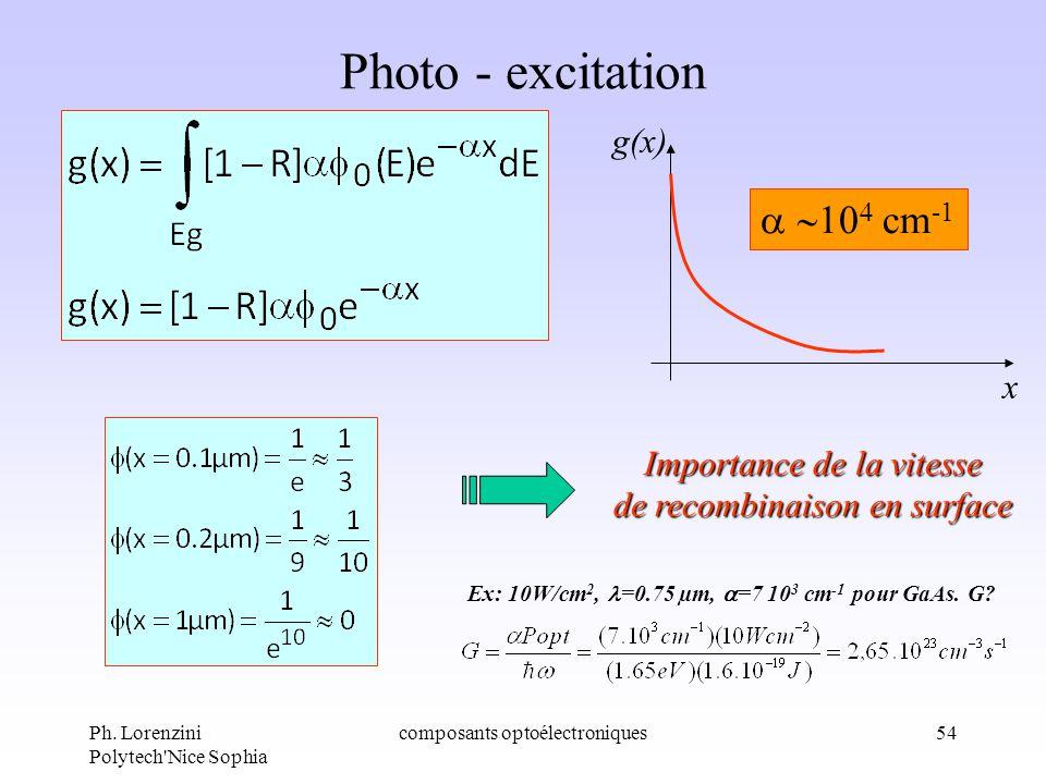 Ph. Lorenzini Polytech'Nice Sophia composants optoélectroniques54 Photo - excitation x g(x) Importance de la vitesse de recombinaison en surface cm -1