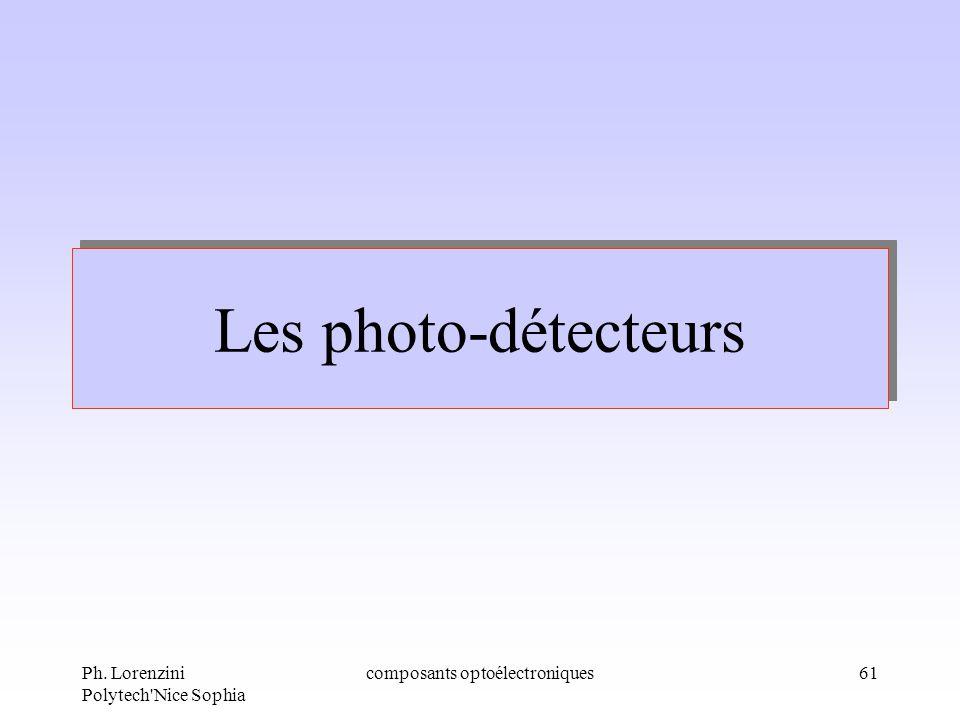Ph. Lorenzini Polytech'Nice Sophia composants optoélectroniques61 Les photo-détecteurs
