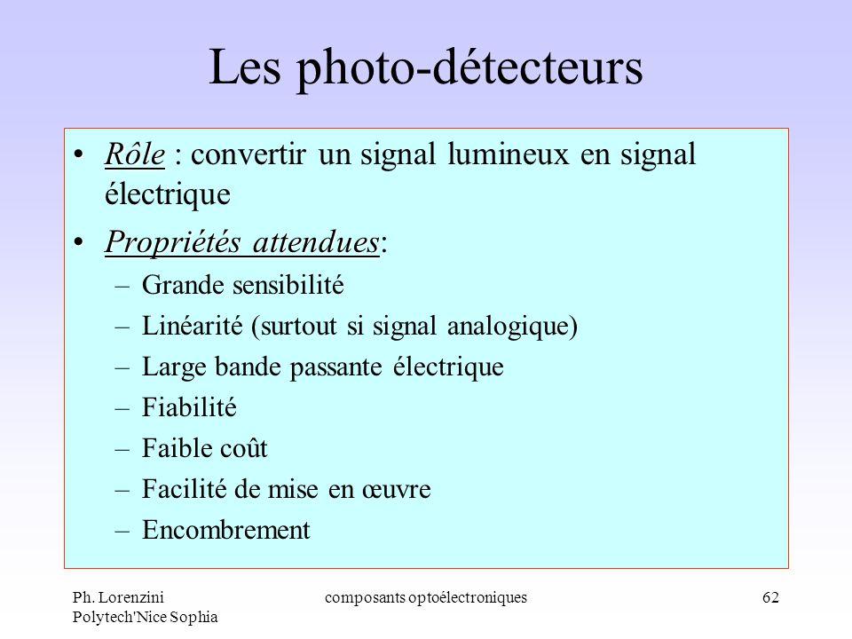 Ph. Lorenzini Polytech'Nice Sophia composants optoélectroniques62 Les photo-détecteurs RôleRôle : convertir un signal lumineux en signal électrique Pr
