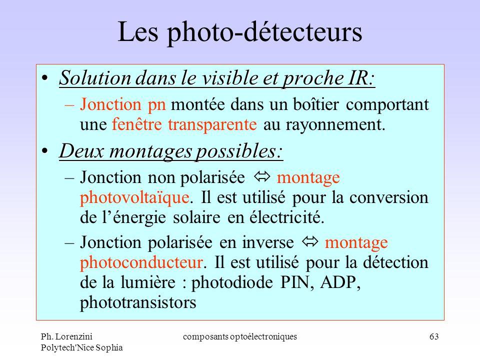 Ph. Lorenzini Polytech'Nice Sophia composants optoélectroniques63 Les photo-détecteurs Solution dans le visible et proche IR:Solution dans le visible