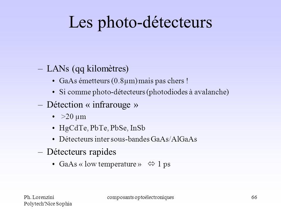 Ph. Lorenzini Polytech'Nice Sophia composants optoélectroniques66 Les photo-détecteurs –LANs (qq kilomètres) GaAs émetteurs (0.8µm) mais pas chers ! S