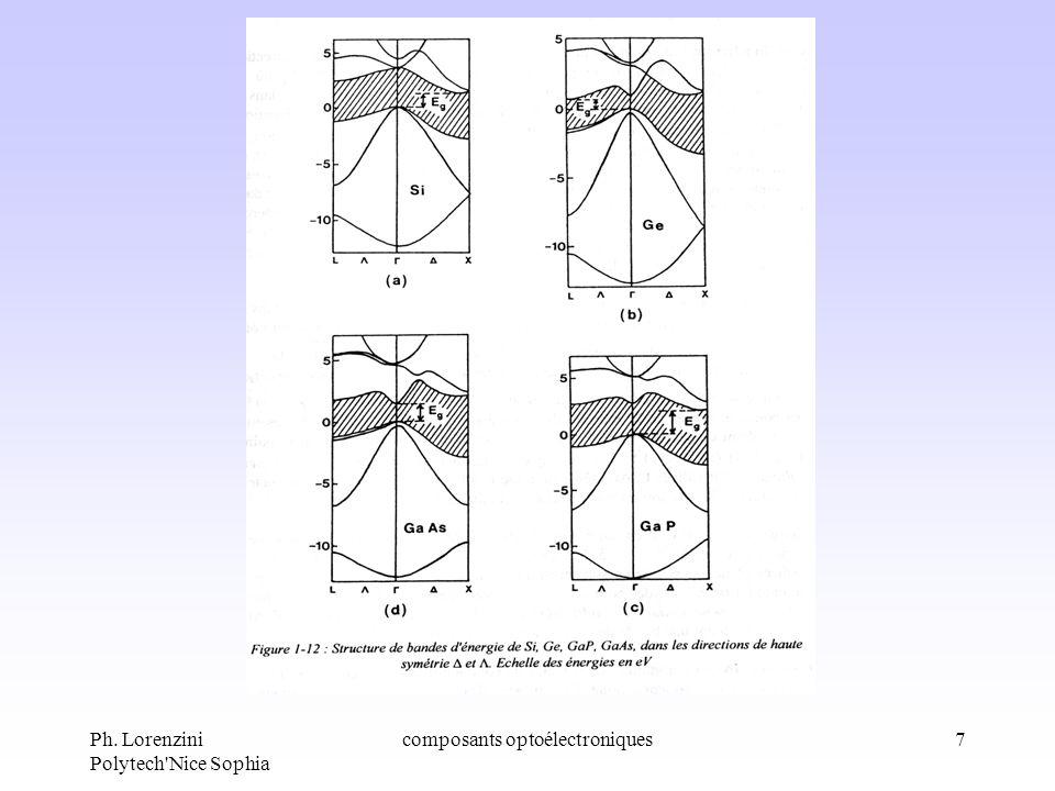 Ph. Lorenzini Polytech'Nice Sophia composants optoélectroniques7