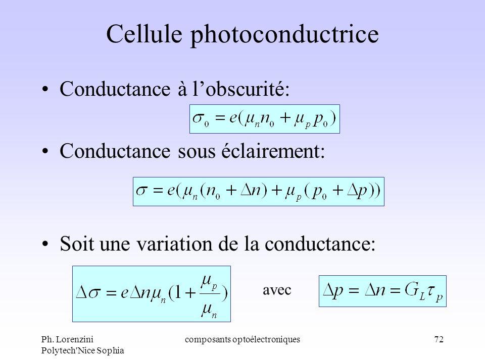 Ph. Lorenzini Polytech'Nice Sophia composants optoélectroniques72 Cellule photoconductrice Conductance à lobscurité: Conductance sous éclairement: Soi