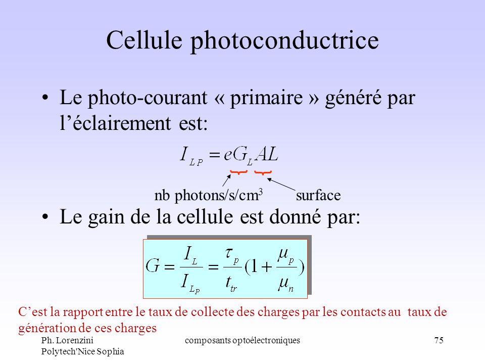Ph. Lorenzini Polytech'Nice Sophia composants optoélectroniques75 Cellule photoconductrice Le photo-courant « primaire » généré par léclairement est: