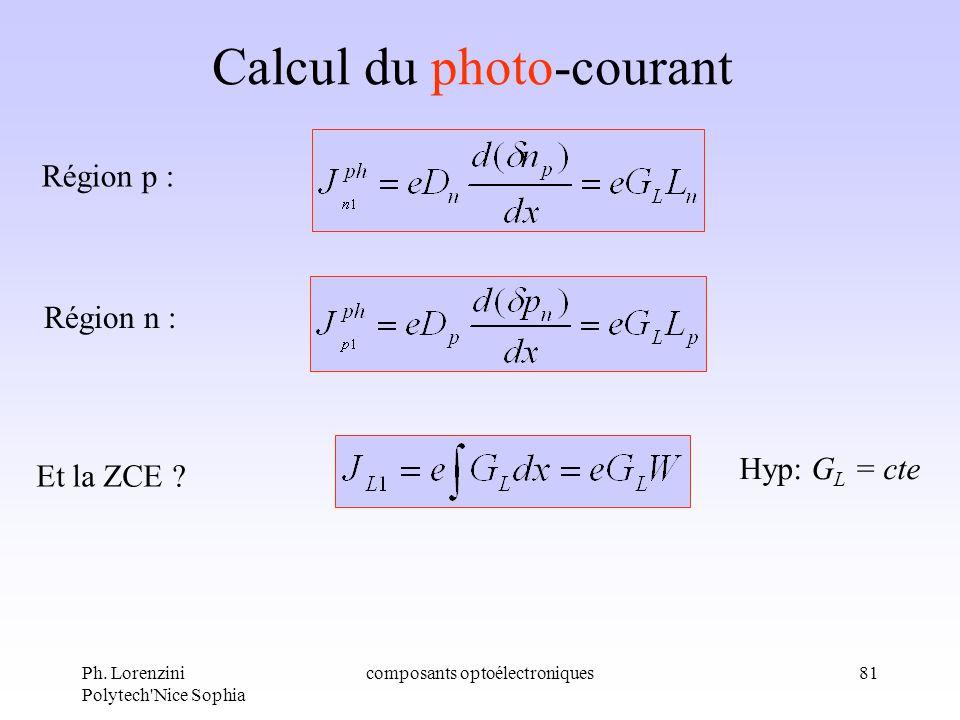 Ph. Lorenzini Polytech'Nice Sophia composants optoélectroniques81 Calcul du photo-courant Région p : Région n : Et la ZCE ? Hyp: G L = cte