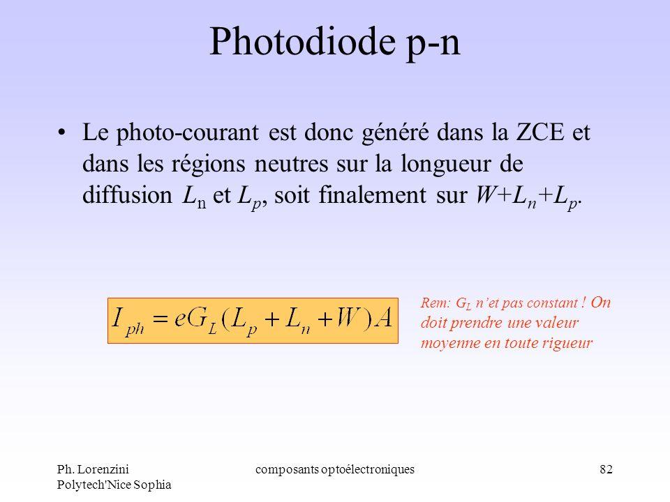 Ph. Lorenzini Polytech'Nice Sophia composants optoélectroniques82 Photodiode p-n Le photo-courant est donc généré dans la ZCE et dans les régions neut