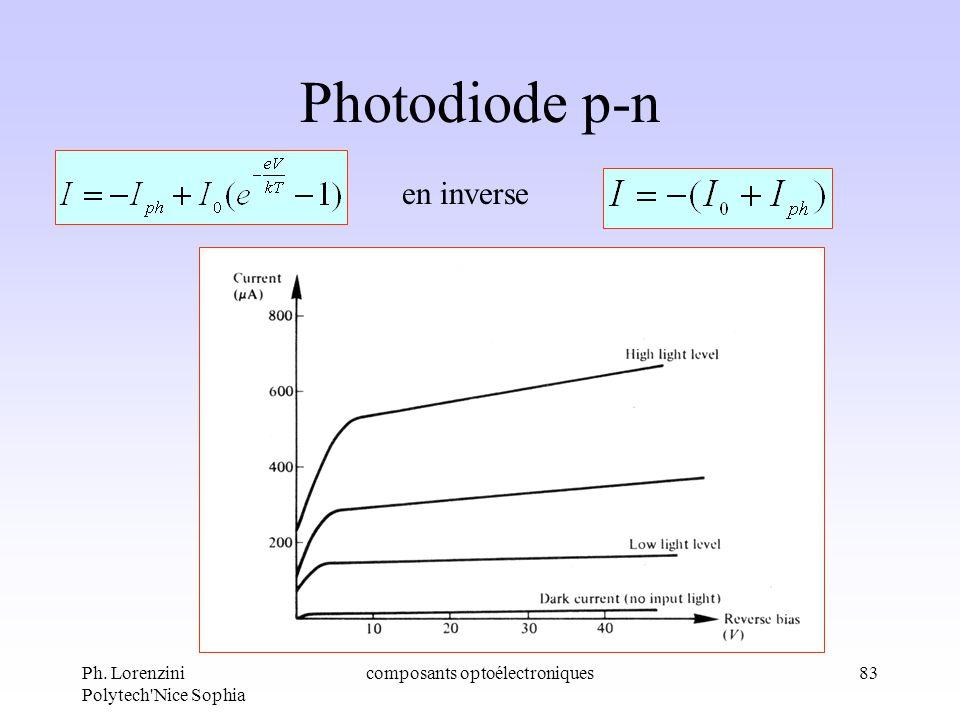 Ph. Lorenzini Polytech'Nice Sophia composants optoélectroniques83 Photodiode p-n en inverse