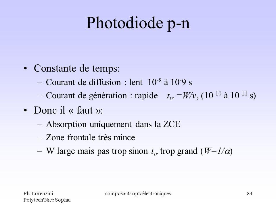 Ph. Lorenzini Polytech'Nice Sophia composants optoélectroniques84 Photodiode p-n Constante de temps: –Courant de diffusion : lent 10 -8 à 10 - 9 s –Co