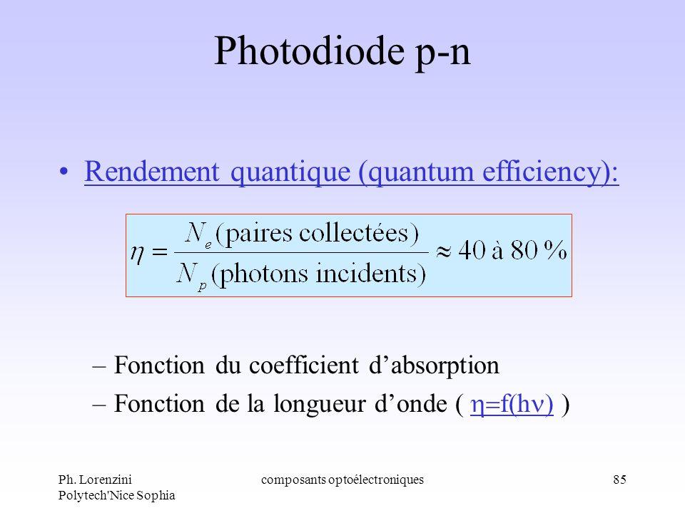 Ph. Lorenzini Polytech'Nice Sophia composants optoélectroniques85 Photodiode p-n Rendement quantique (quantum efficiency): –Fonction du coefficient da
