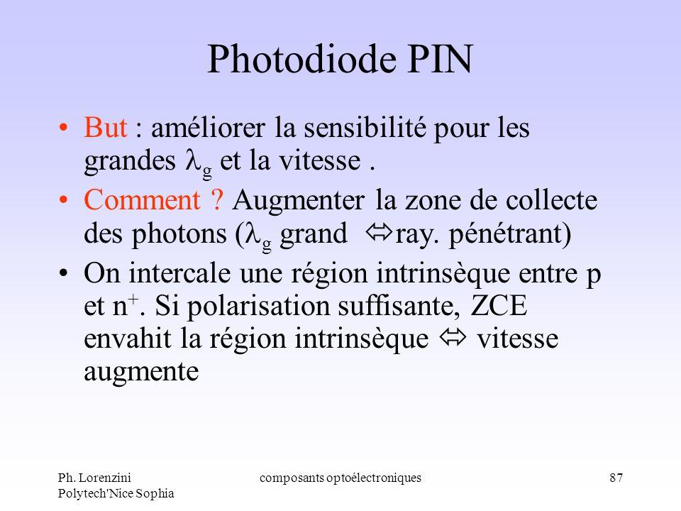 Ph. Lorenzini Polytech'Nice Sophia composants optoélectroniques87 Photodiode PIN But : améliorer la sensibilité pour les grandes g et la vitesse. Comm