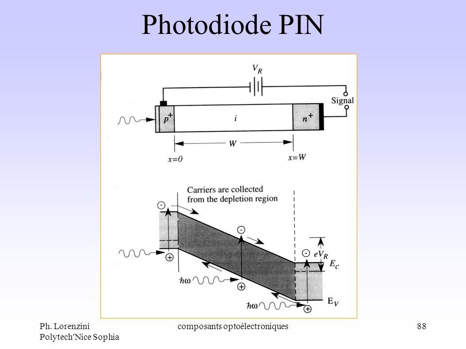 Ph. Lorenzini Polytech'Nice Sophia composants optoélectroniques88 Photodiode PIN