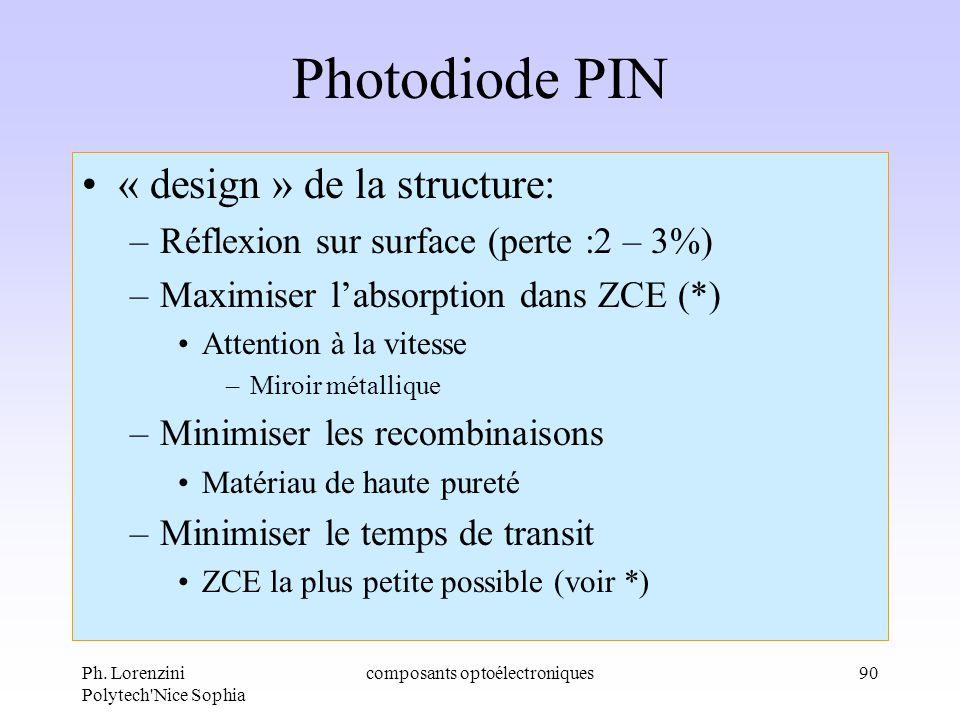 Ph. Lorenzini Polytech'Nice Sophia composants optoélectroniques90 Photodiode PIN « design » de la structure: –Réflexion sur surface (perte :2 – 3%) –M