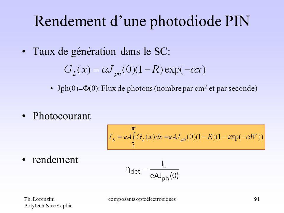 Ph. Lorenzini Polytech'Nice Sophia composants optoélectroniques91 Rendement dune photodiode PIN Taux de génération dans le SC: Jph(0 (0) Flux de photo