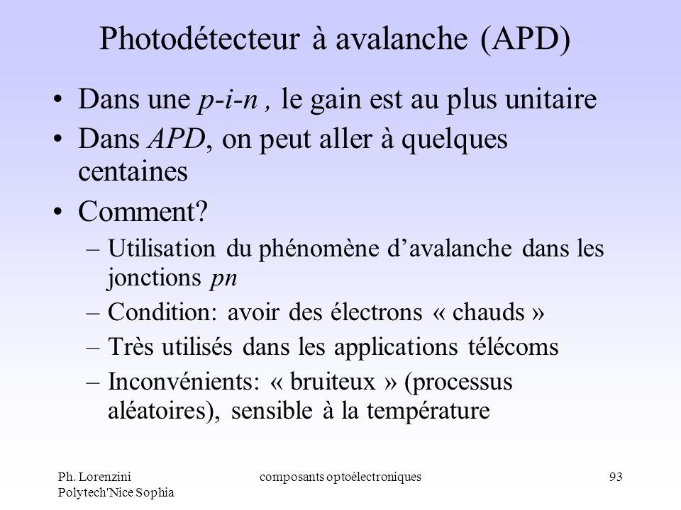 Ph. Lorenzini Polytech'Nice Sophia composants optoélectroniques93 Photodétecteur à avalanche (APD) Dans une p-i-n, le gain est au plus unitaire Dans A