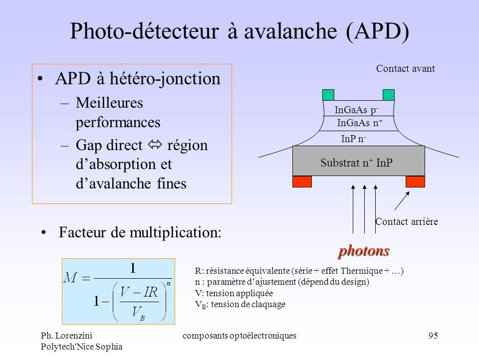 Ph. Lorenzini Polytech'Nice Sophia composants optoélectroniques95 Photo-détecteur à avalanche (APD) APD à hétéro-jonction –Meilleures performances –Ga