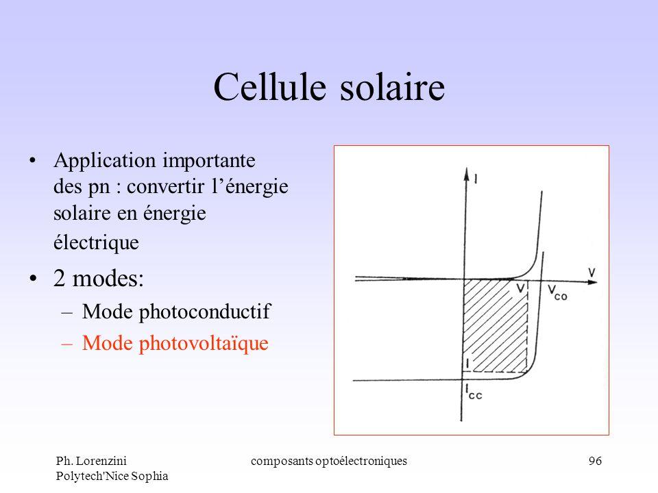 Ph. Lorenzini Polytech'Nice Sophia composants optoélectroniques96 Cellule solaire Application importante des pn : convertir lénergie solaire en énergi