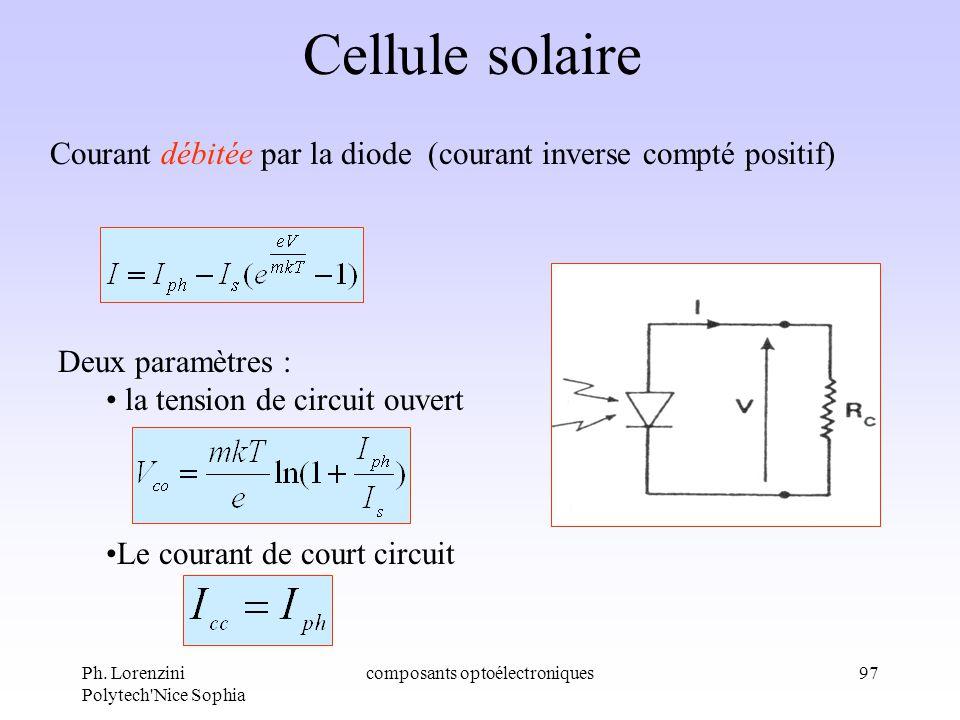Ph. Lorenzini Polytech'Nice Sophia composants optoélectroniques97 Cellule solaire Courant débitée par la diode (courant inverse compté positif) Deux p