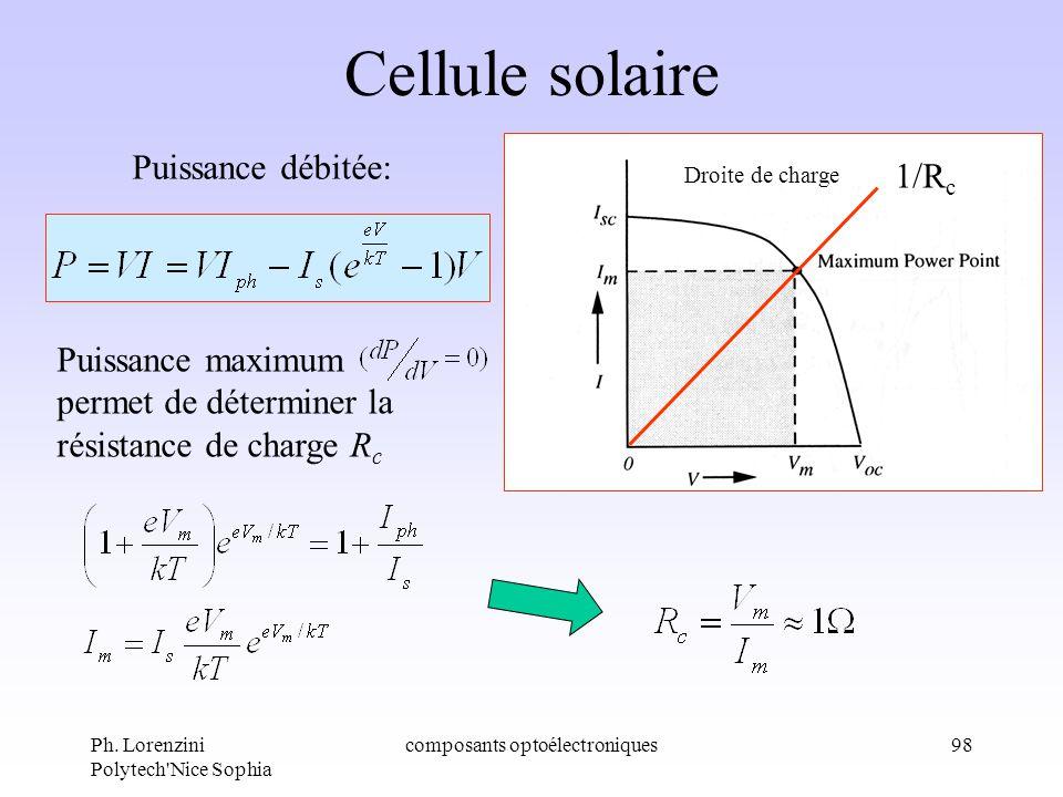 Ph. Lorenzini Polytech'Nice Sophia composants optoélectroniques98 Cellule solaire Puissance débitée: Puissance maximum permet de déterminer la résista