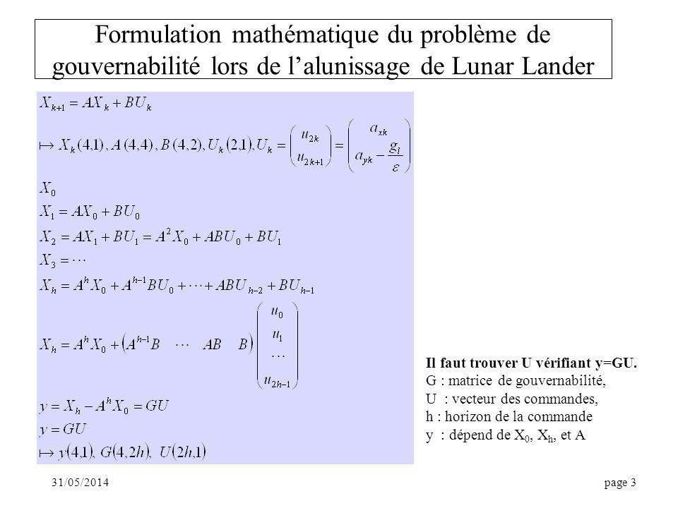 31/05/2014page 3 Formulation mathématique du problème de gouvernabilité lors de lalunissage de Lunar Lander Il faut trouver U vérifiant y=GU. G : matr