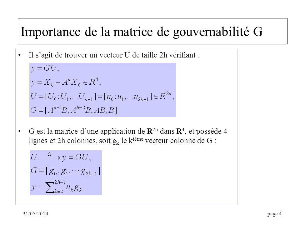 31/05/2014page 5 Conditions dexistence dune ou plusieurs solutions au problème de gouvernabilité de Lunar Lander Sil existe quatre vecteurs colonnes linéairement indépendants dans la matrice G, ces vecteurs forment une base de R 4, et il existe au moins une solution U : –soient ga, gb, gc et gd ces quatre vecteurs, –Doù la solution U où toutes les composantes sont nulles sauf les quatre composantes ua, ub, uc, et ud puisque : On dit aussi que G est de rang 4, ou de rang complet