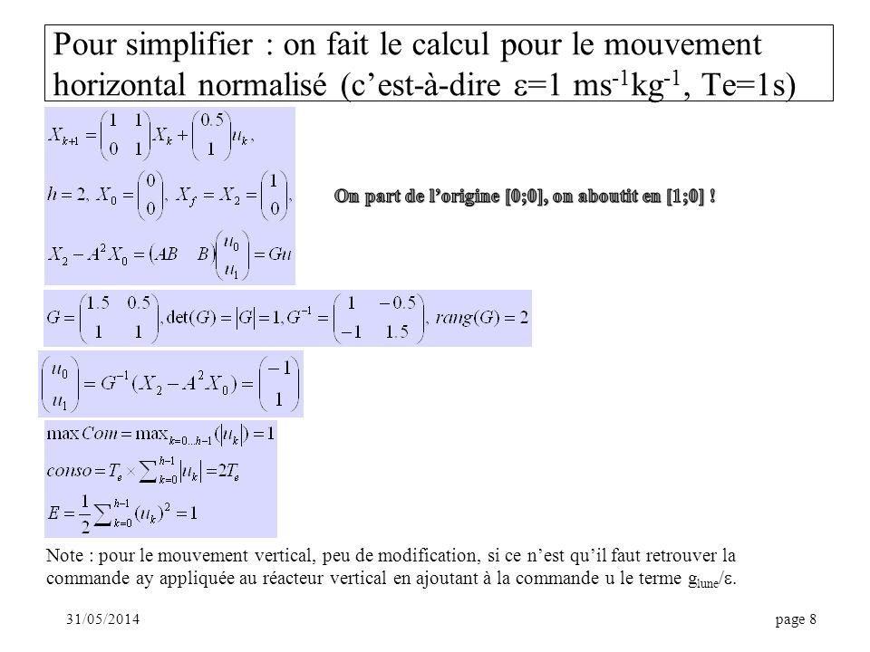 31/05/2014page 9 Calcul de la commande en boucle ouverte avec h=2 du mouvement horizontal normalisé de Lunar Lander (on utilise Matlab) %séance 3 s=ss([0,1;0,0],[0;1],[1 0],0) Te=1 % échantillonnage (s) sd=c2d(s,Te) ad=get(sd, a ) bd=get(sd, b ) G=[ad*bd, bd] x0=[1 0]; xf=[0;0]; a=inv(G)*(xf-(ad^2)*x0) x1=ad*x0+bd*a(1) x2=ad*x1+bd*a(2) x=[x0,x1,x2] plot(x(1,:),x(2,:)) maxcom=num2str(max(abs(a))); carbu=num2str(sum(abs(a)))*Te Dure=num2str(2*Te) title([maxcom, maxCom, carburant,carbu, durée,dure]) grid, xtitle(x),ytitle=(dx/dt);