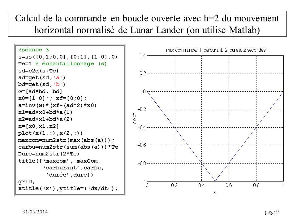 31/05/2014page 9 Calcul de la commande en boucle ouverte avec h=2 du mouvement horizontal normalisé de Lunar Lander (on utilise Matlab) %séance 3 s=ss
