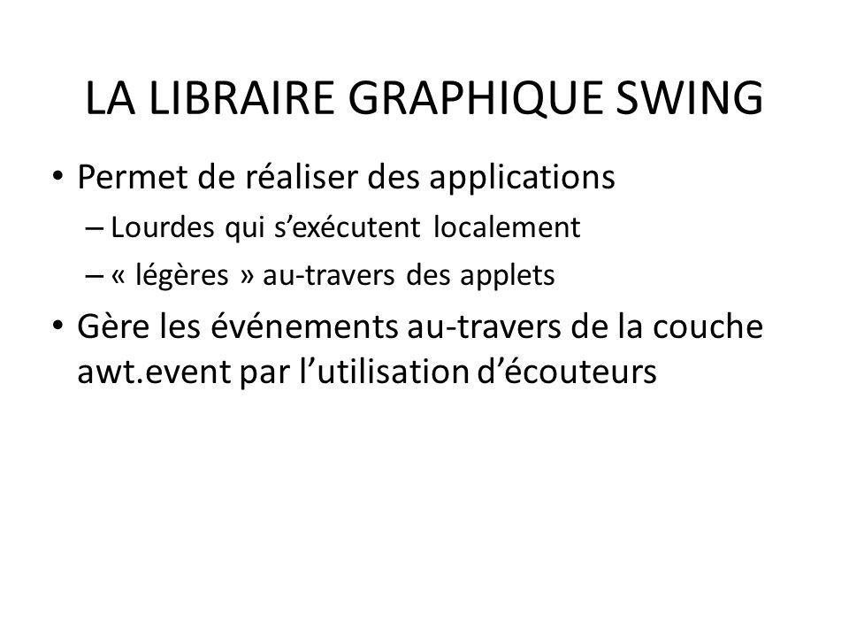 LA LIBRAIRE GRAPHIQUE SWING Permet de réaliser des applications – Lourdes qui sexécutent localement – « légères » au-travers des applets Gère les évén