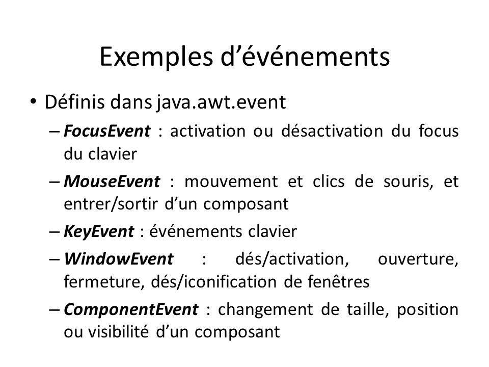 Exemples dévénements Définis dans java.awt.event – FocusEvent : activation ou désactivation du focus du clavier – MouseEvent : mouvement et clics de s