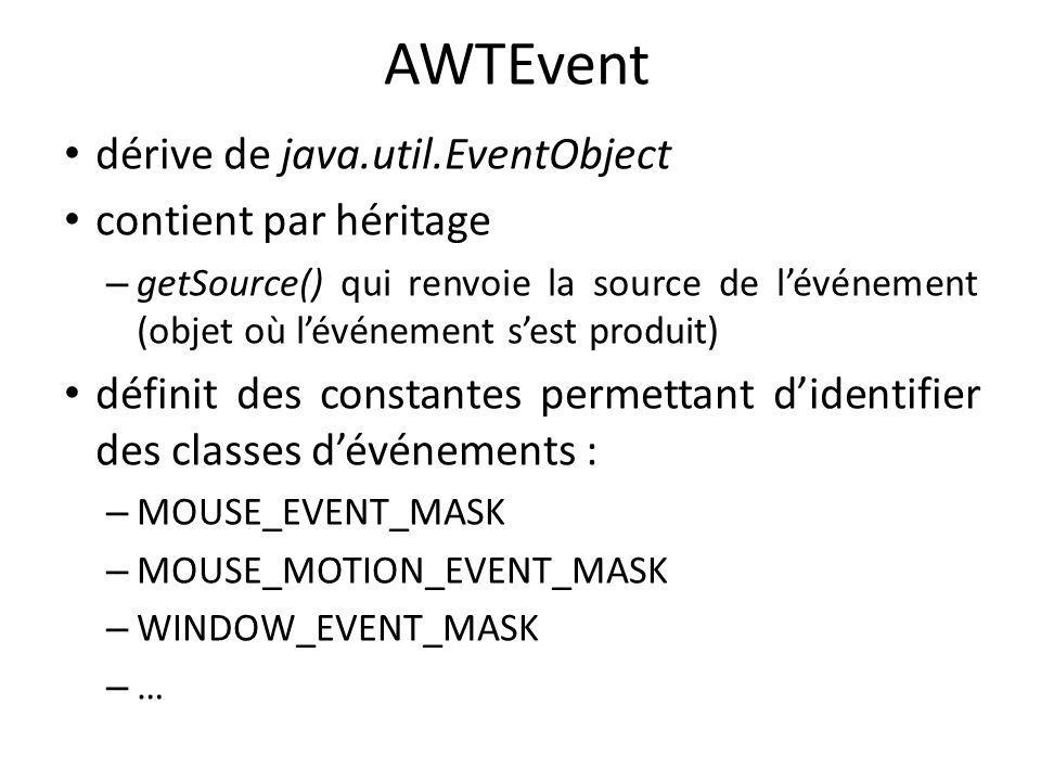AWTEvent dérive de java.util.EventObject contient par héritage – getSource() qui renvoie la source de lévénement (objet où lévénement sest produit) dé