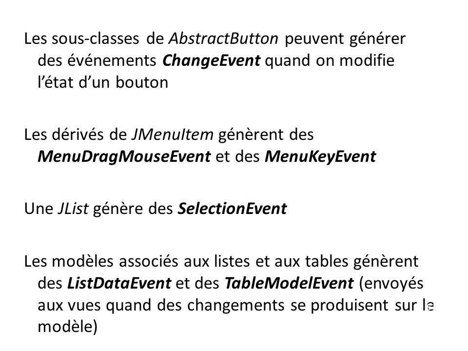 Les sous-classes de AbstractButton peuvent générer des événements ChangeEvent quand on modifie létat dun bouton Les dérivés de JMenuItem génèrent des
