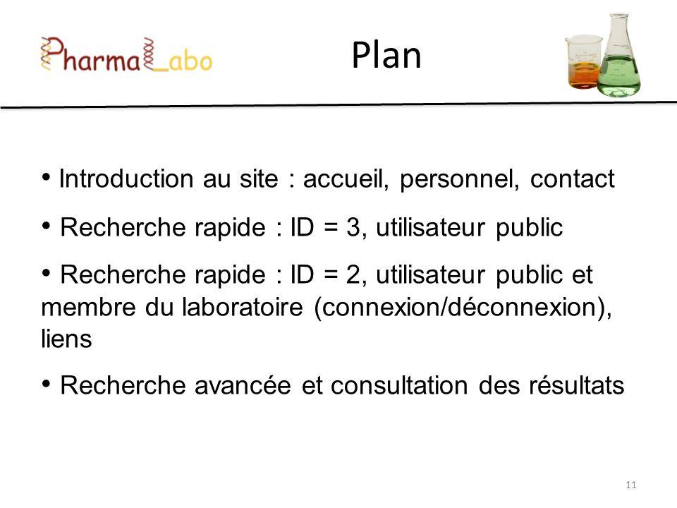 Plan Introduction au site : accueil, personnel, contact Recherche rapide : ID = 3, utilisateur public Recherche rapide : ID = 2, utilisateur public et