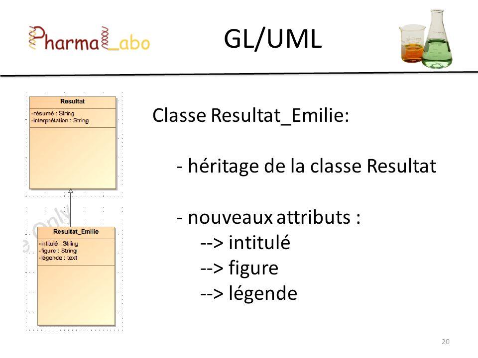 GL/UML Classe Resultat_Emilie: - héritage de la classe Resultat - nouveaux attributs : --> intitulé --> figure --> légende 20