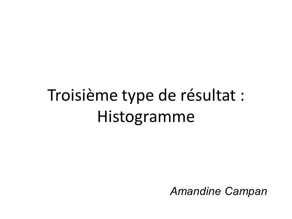 Troisième type de résultat : Histogramme Amandine Campan