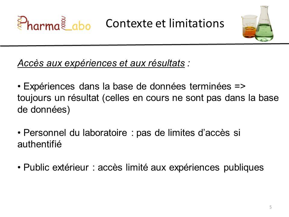 Contexte et limitations Accès aux expériences et aux résultats : Expériences dans la base de données terminées => toujours un résultat (celles en cour