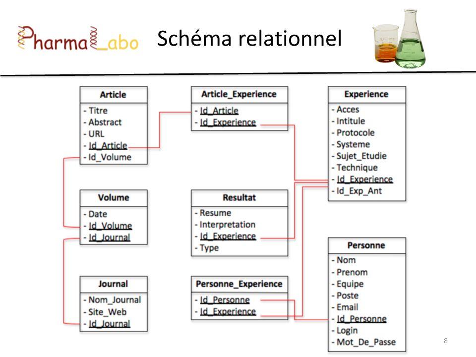 Schéma relationnel 8