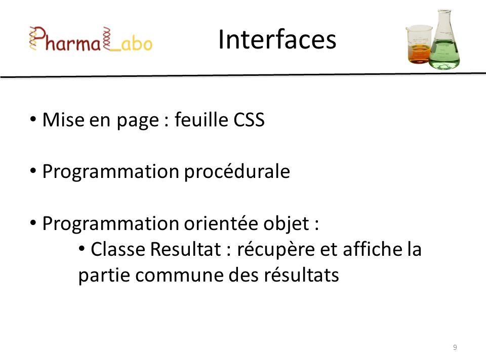 Interfaces Mise en page : feuille CSS Programmation procédurale Programmation orientée objet : Classe Resultat : récupère et affiche la partie commune