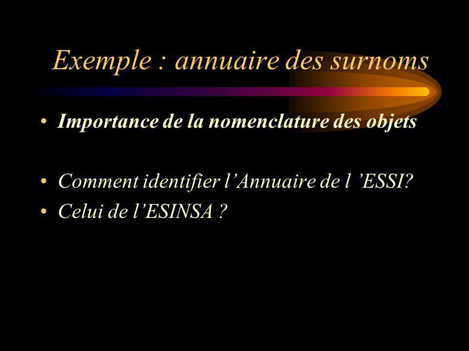 Exemple : annuaire des surnoms Importance de la nomenclature des objets Comment identifier lAnnuaire de l ESSI? Celui de lESINSA ?