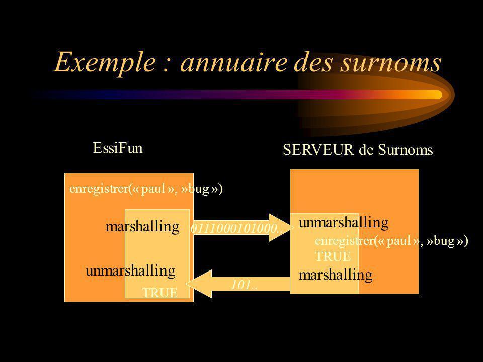 Exemple : annuaire des surnoms EssiFun SERVEUR de Surnoms enregistrer(« paul », »bug ») marshalling unmarshalling 0111000101000.. 101.. enregistrer(«