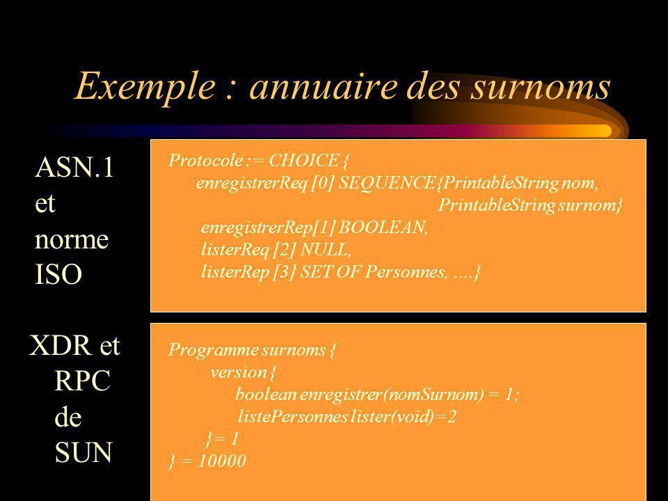 Exemple : annuaire des surnoms XDR et RPC de SUN Protocole := CHOICE { enregistrerReq [0] SEQUENCE{PrintableString nom, PrintableString surnom} enregi
